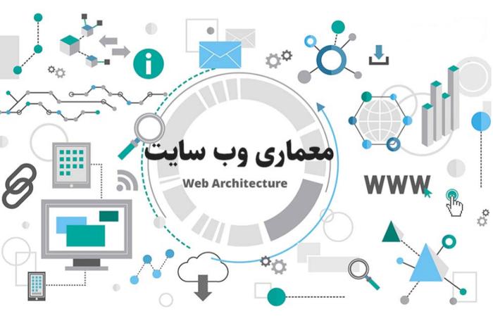 معماری وب سایت