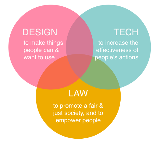 new generation of legal products & services