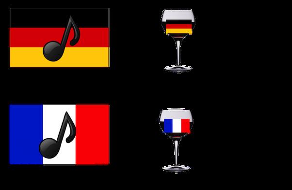 روزهایی که آهنگ آلمانی پخش شده بود، فروش مشروبات آلمانی و روزهایی که آهنگ فرانسوی پخش شده بود، فروش مشروبات فرانسوی بیشتر شده بود