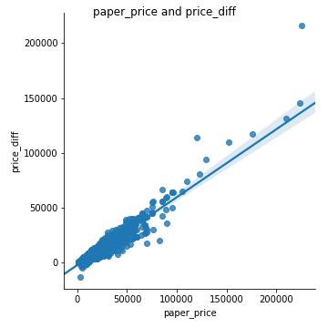 همبستگی بالا تفاوت قیمت با قیمت چاپی