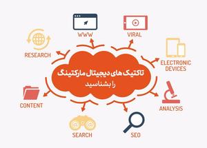 موفقیت یک کمپین دیجیتال مارکتینگ با رعایت تاکتیک ها و به کارگیری ابزارها