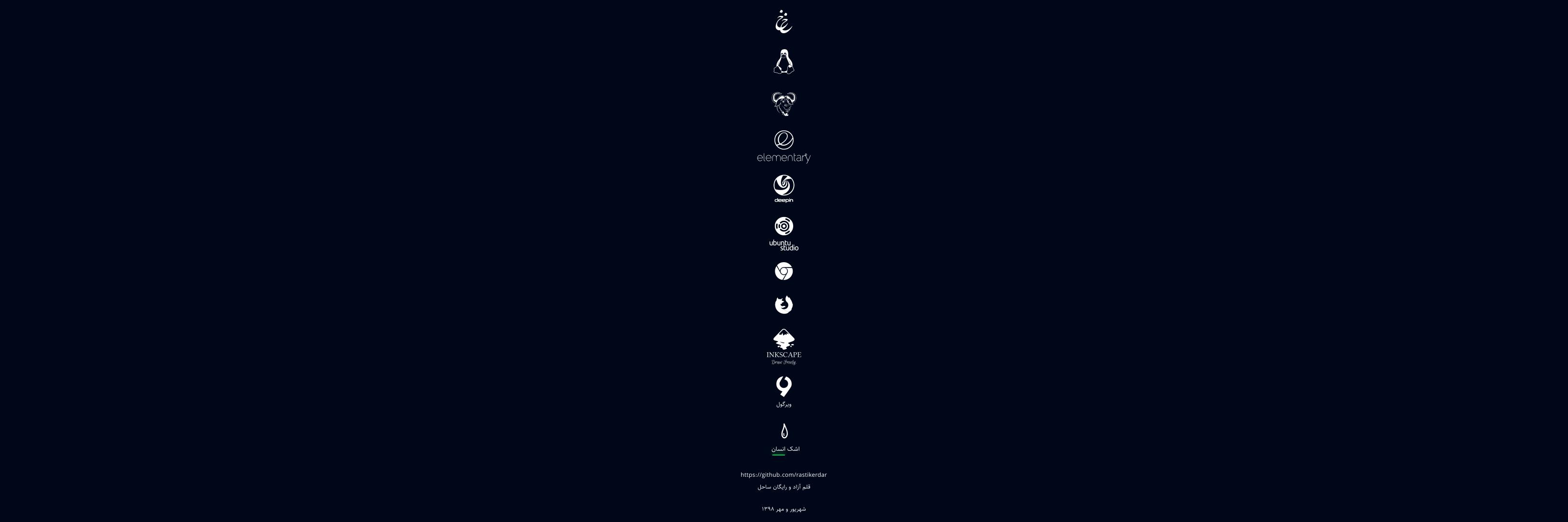 اشک انسان - فهرست ( در هوای محرم )