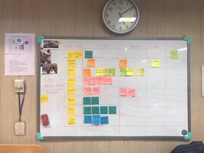 Agile Coach Exp. تجارب اجایل کوچ