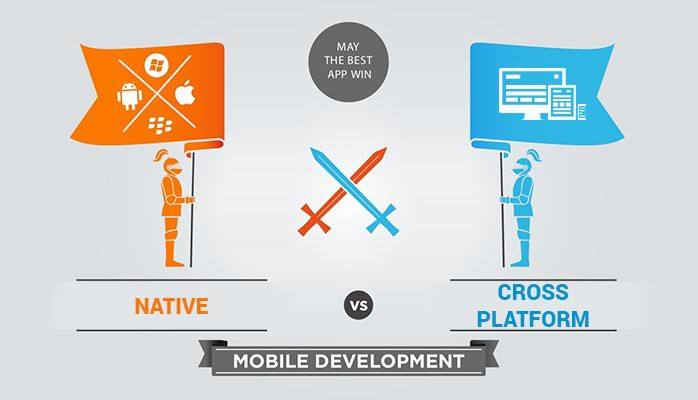 سیر توسعه ی اپلیکیشن های موبایل چندسکویی (Cross-Platform Apps)