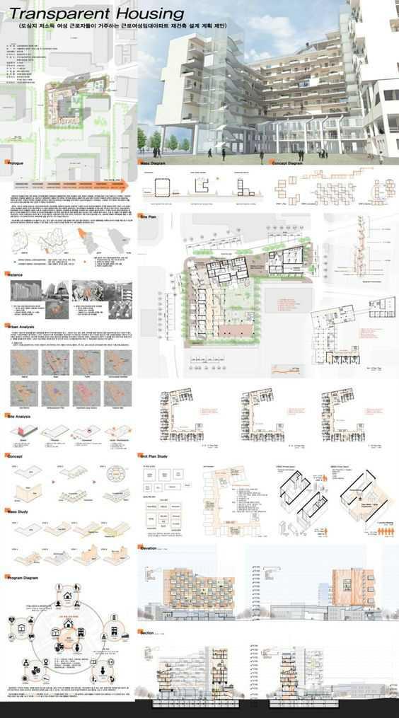 شیت بندی و پرزانته اصل مهم معماری
