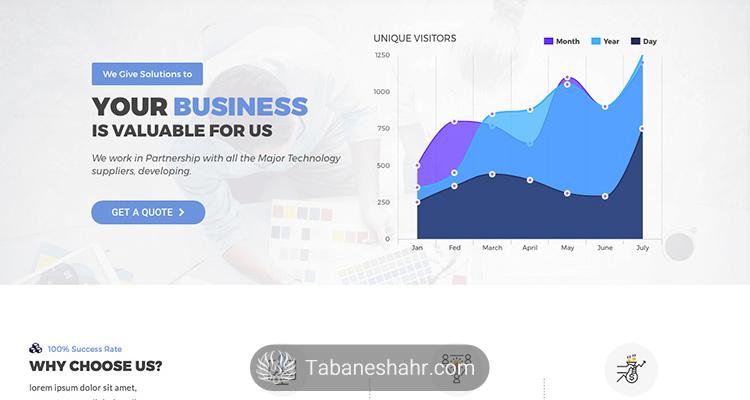 هر شرکتی به طراحی سایت احتیاج دارد