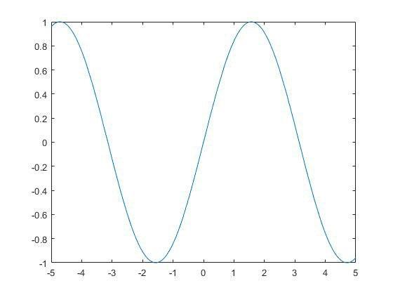 رسم نمودار با برنامه نویسی سمبلیک (۲)
