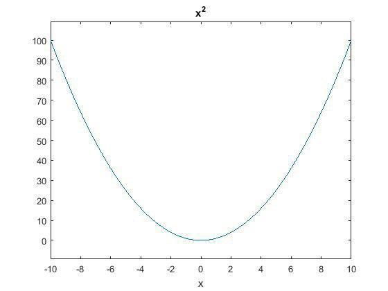 رسم نمودار با برنامه نویسی سمبلیک (۱)