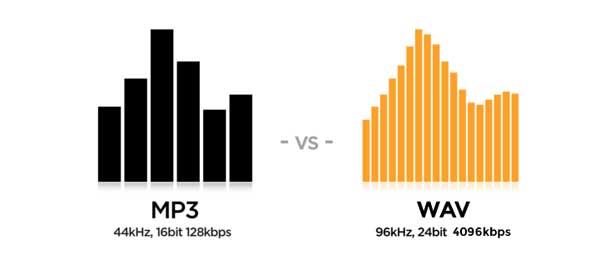 بهترین فرمت صوتی: تفاوت mp3 - wav - flac