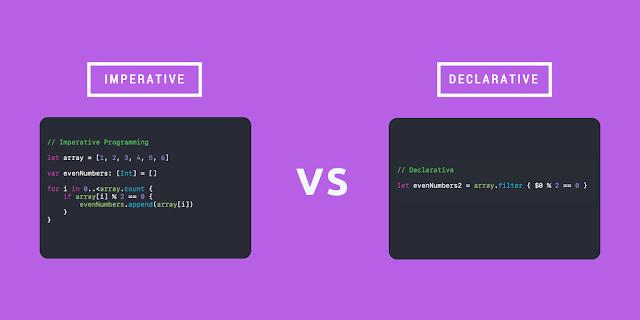 مفهوم Declarative UI یا رابط کاربری اعلانی