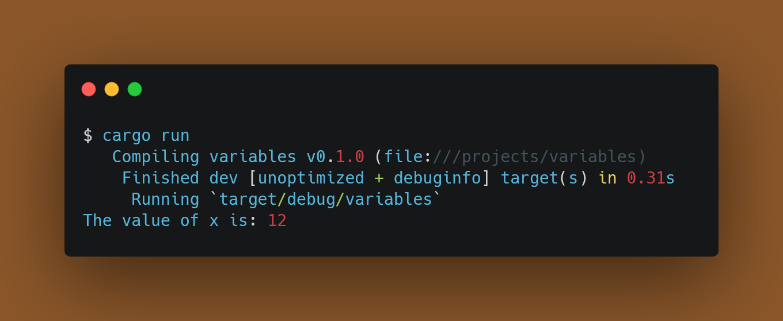 Variables Shadowing