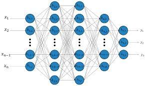 مدل های جدید یادگیری عمیق : نورون های کمتر، هوش بیشتر