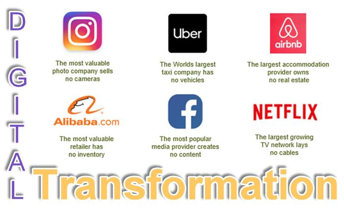 تحول دیجیتال: ارائه بینشی جدید برای تغییر الگوی فکری کسب و کار
