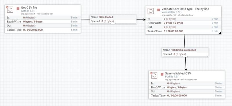 نمونه ای از مدیریت جریان داده در آپاچی نایفای