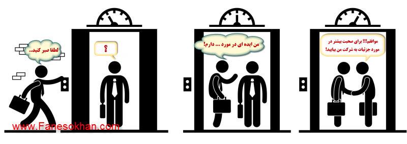 معرفی آسانسوری یا سخنرانی آسانسوری ( Elevator pitch ) چیست؟