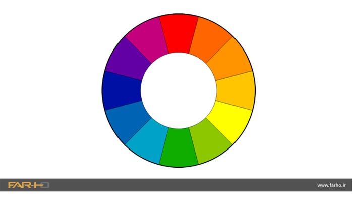 تاثیر رنگها در طراحی داخلی