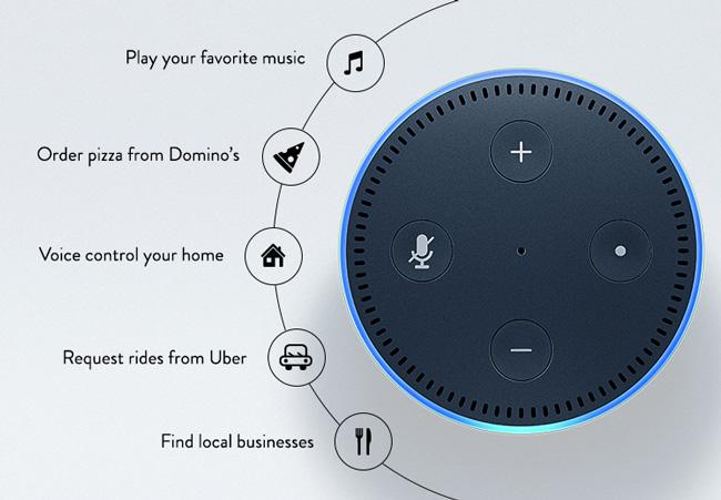 هر آنچه باید در مورد دستیار آمازون الکسا (Amazon Alexa) بدانید