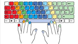 لطفا ده انگشتی تایپ کنیم.