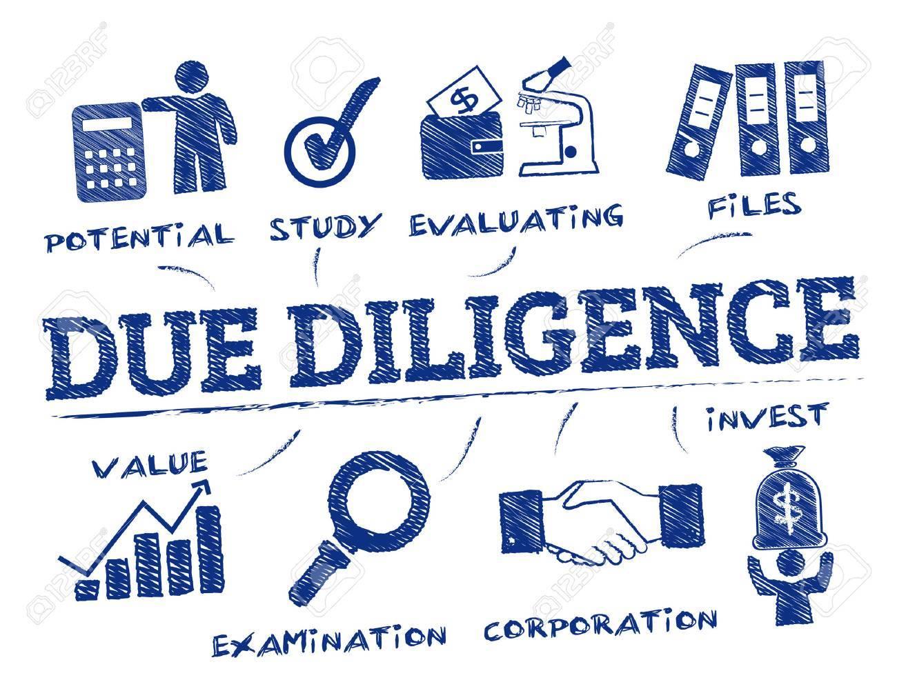 مفهوم راستی آزمایی (Due Diligence) چیست؟