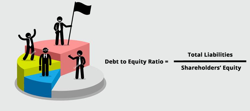 نسبت بدهی به حقوق صاحبان سهام را چگونه محاسبه کنیم؟