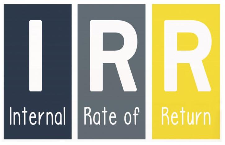 نرخ بازده داخلی (IRR) چگونه محاسبه میشود؟
