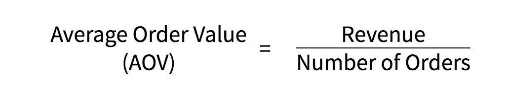 AOV Calculation