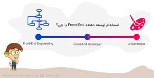 استخدام توسعه دهنده Front-End یا چی؟