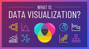 تصویرسازی داده (Data Visualization)