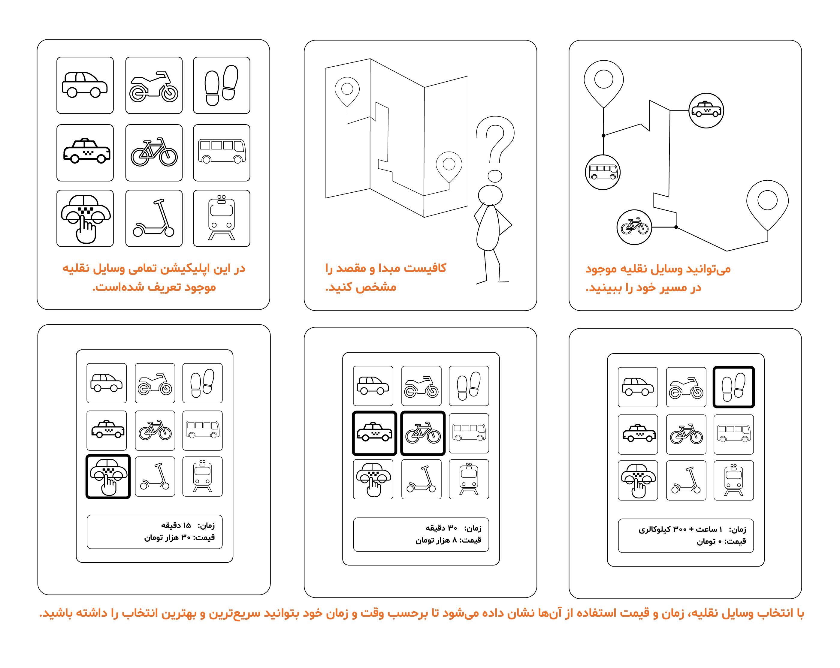 ایدههایی برای تردد آسان در تهران