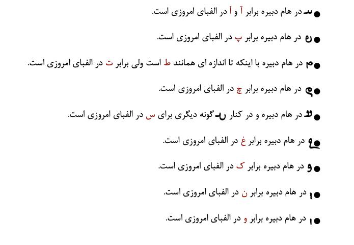 تفاوت میان هام دبیره و الفبای امروزی