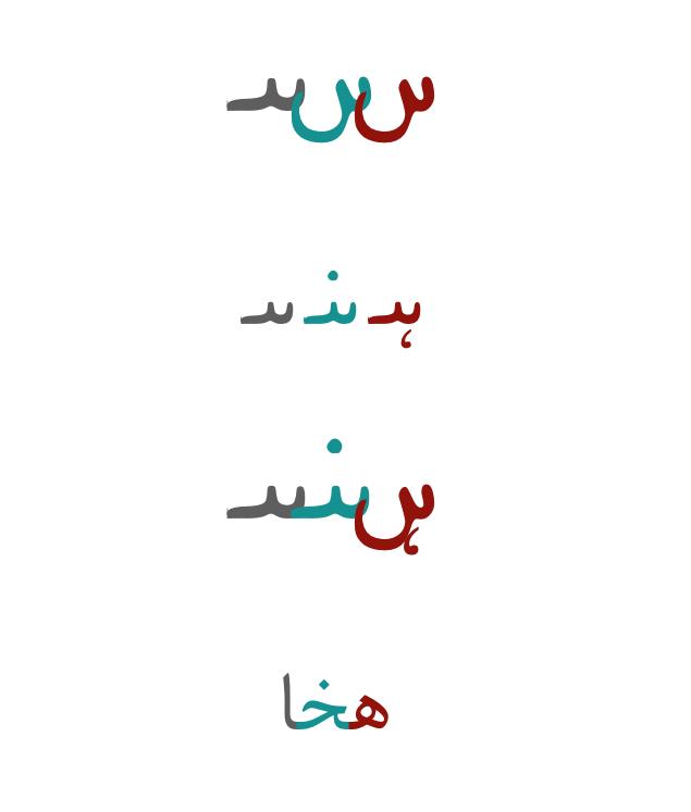 واژه هخا در پارسی میانه و امروزی