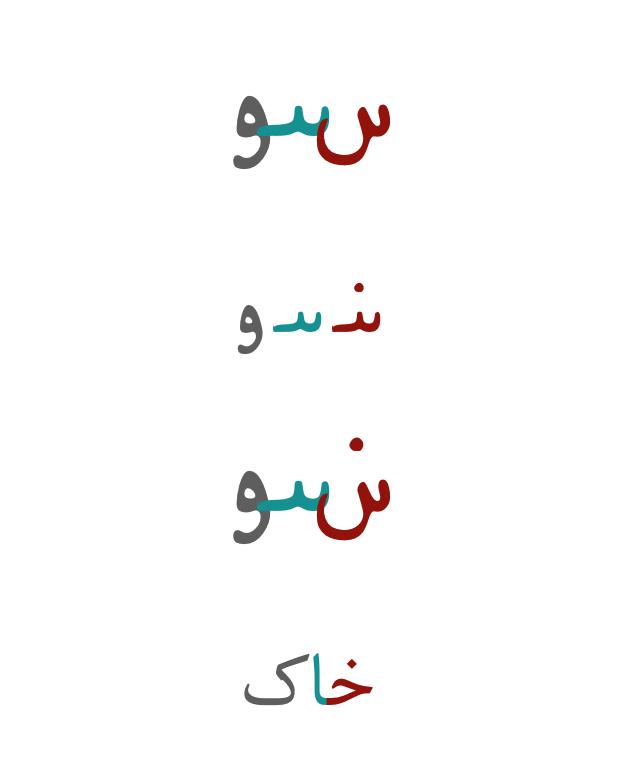 واژه خاک در پارسی میانه و امروزی