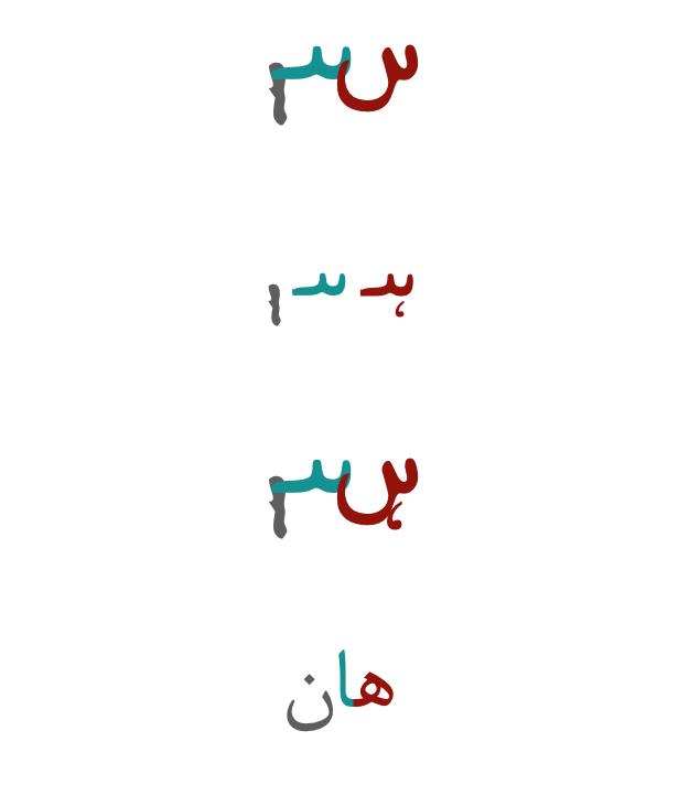 واژه هان در فارسی میانه و آن در پارسی امروزی