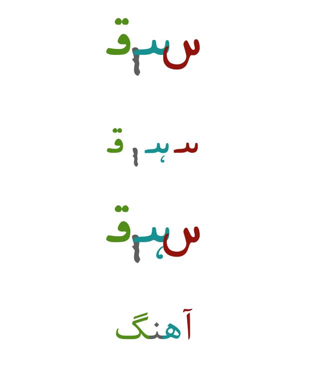 واژه آهنگ در پارسی میانه و امروزی