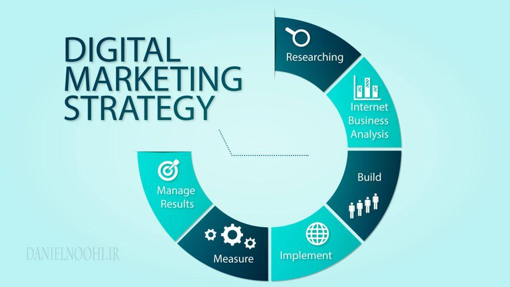 دیجیتال مارکتینگ | سئو