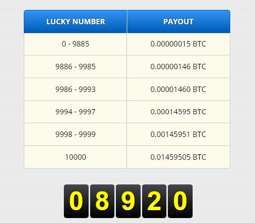 اعداد شانس LUCKY NUMBER