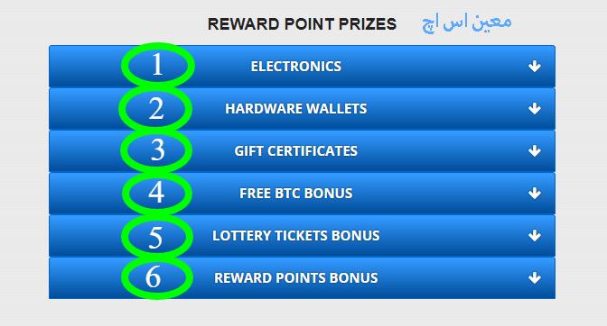 پاداش در سایت