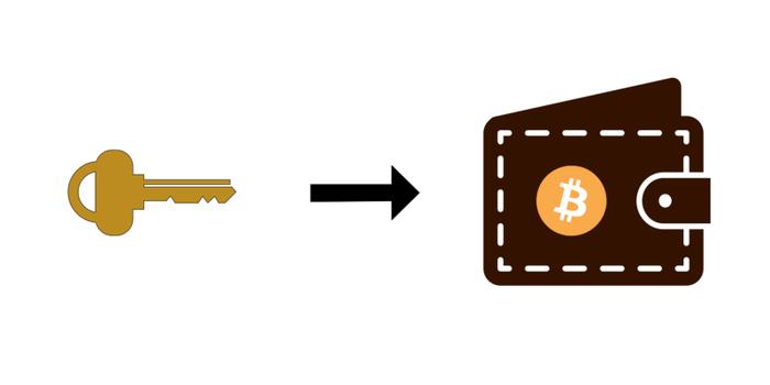 کلید خصوصی چیست و چه کاربردی دارد؟