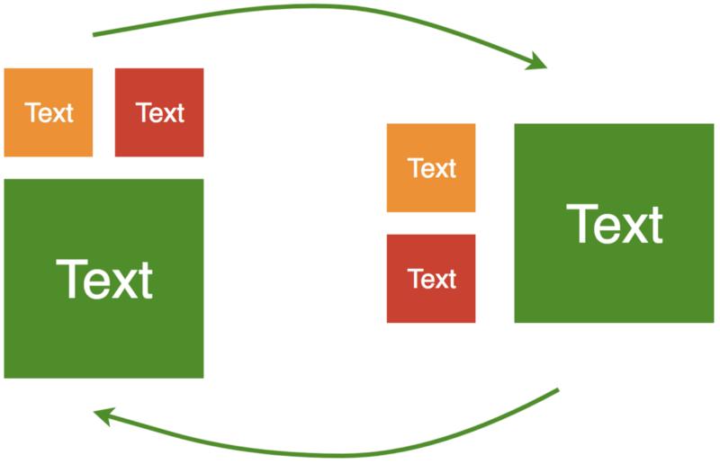 Handle  Configuration Changes