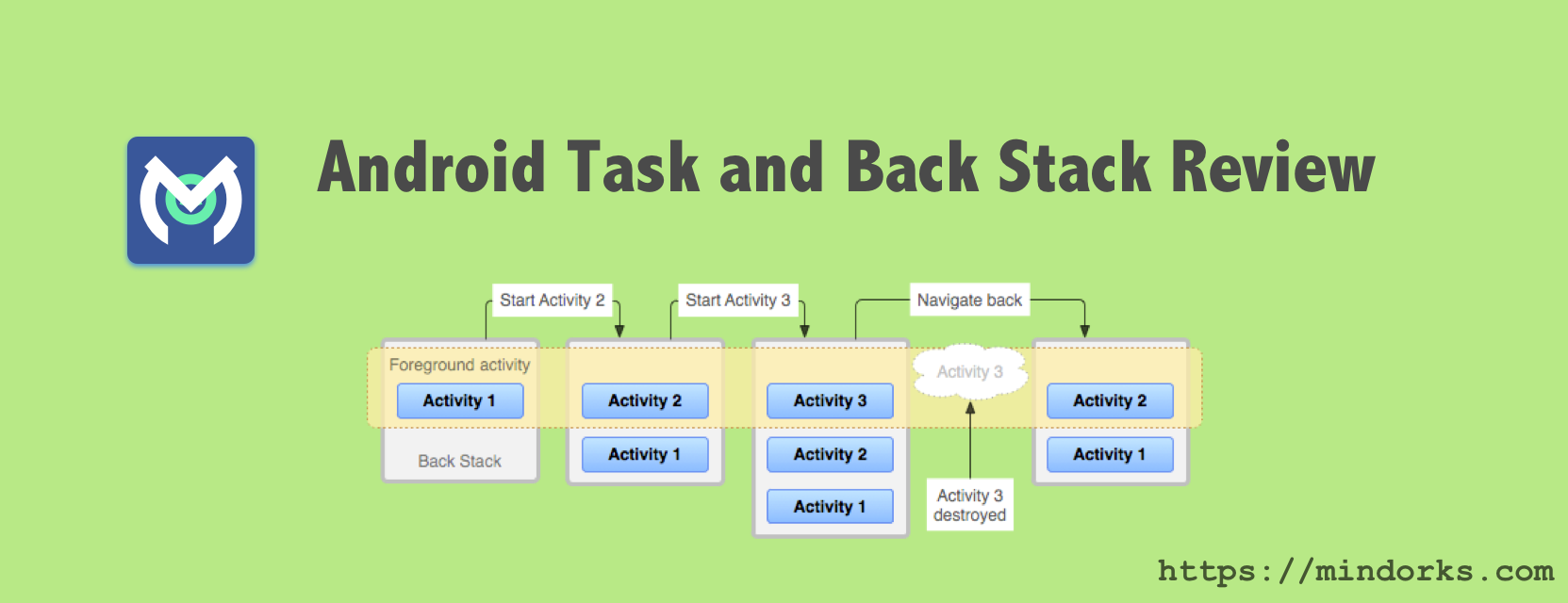 Debug your app | Android Developersbug your app | Android Developersdroid Task and Back Stack