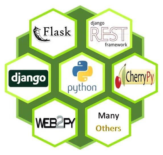 پشته پایتون برای توسعه برنامه های تحت وب