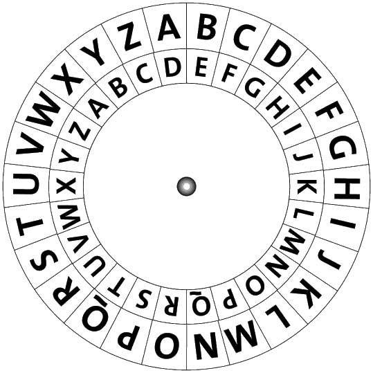 رمز نگاری انتقالی (shift cipher) و رمزنگاری جایگزینی (substitution cipher)