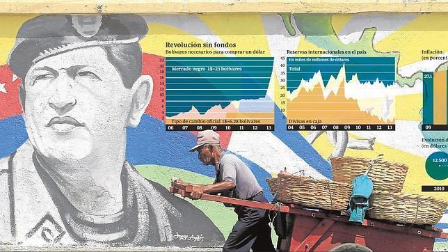ونزوئلا میشدیم یا می شویم؟
