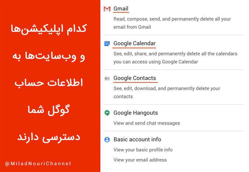 کدام اپلیکیشنها و وبسایتها به اطلاعات حساب گوگل شما دسترسی دارند!