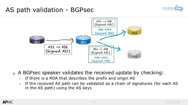BGPSec چیست و چگونه عمل می کند؟