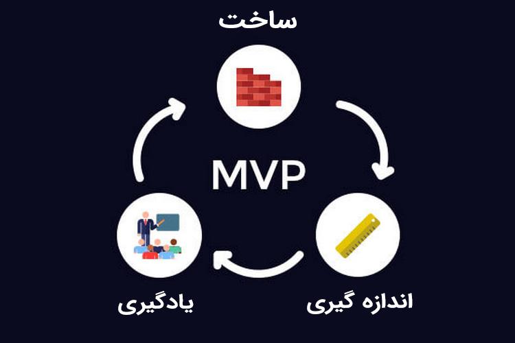 کمینه محصول پذیرفتنی یا MVP چیست ؟
