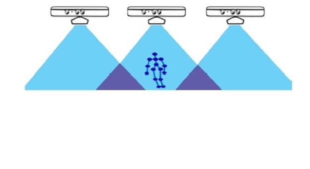 شبیه سازی مهندسی انسانی با استفاده از Kinect