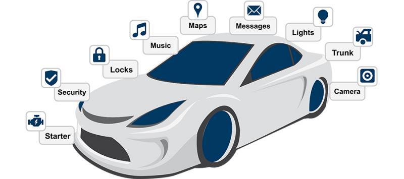 خودروها و اینترنت اشیا