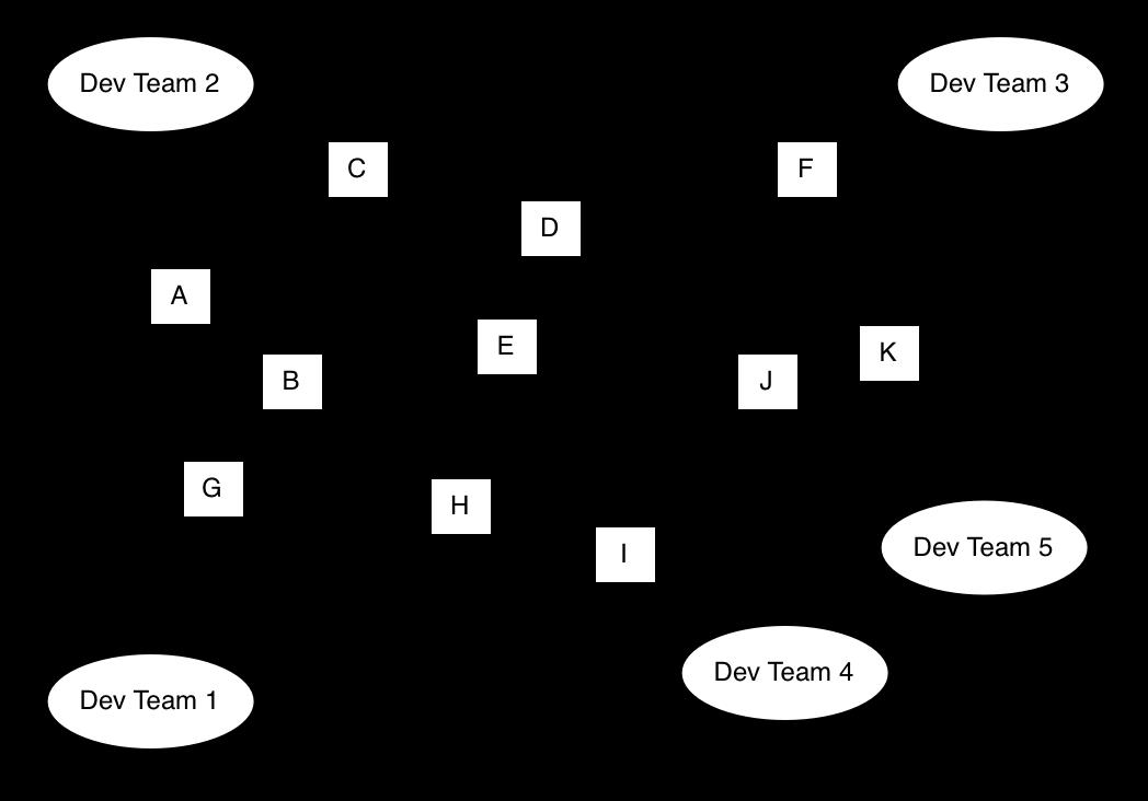 عکس از www.programmableweb.com