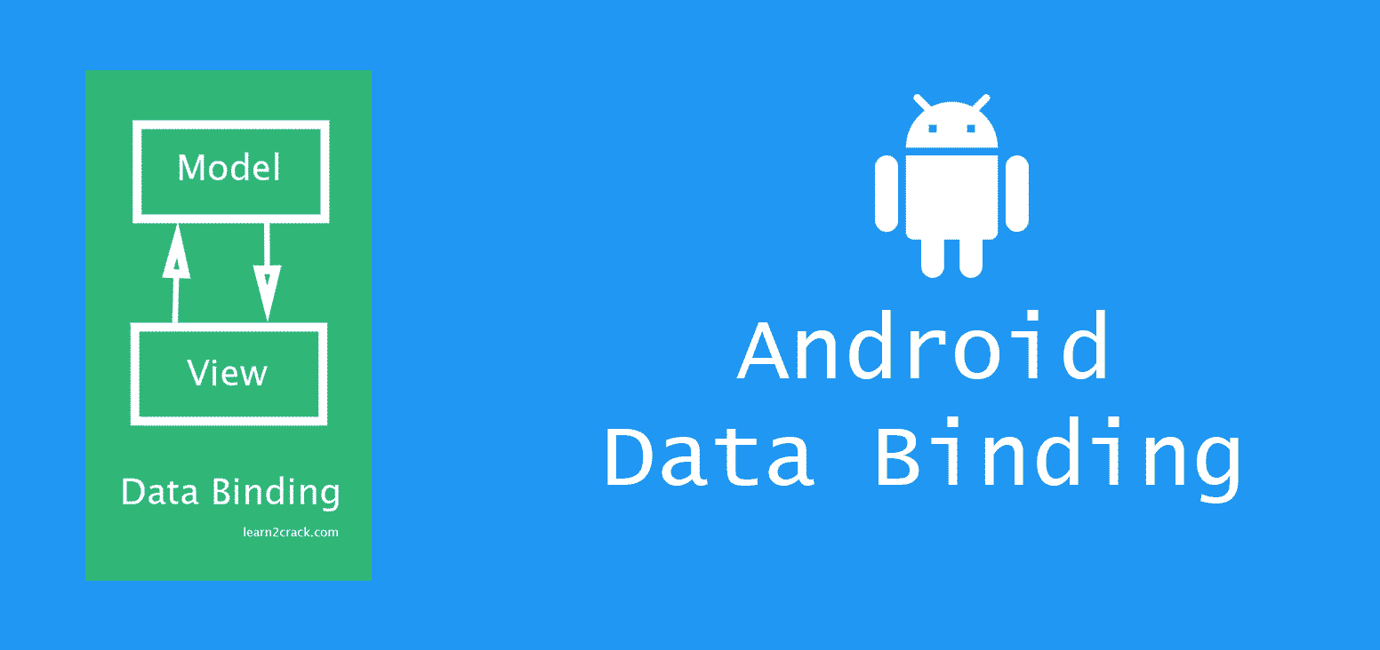 پیاده سازی Data Binding در اندروید